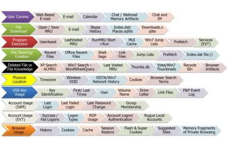 Timeline-Chart